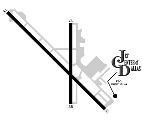 Runway Map